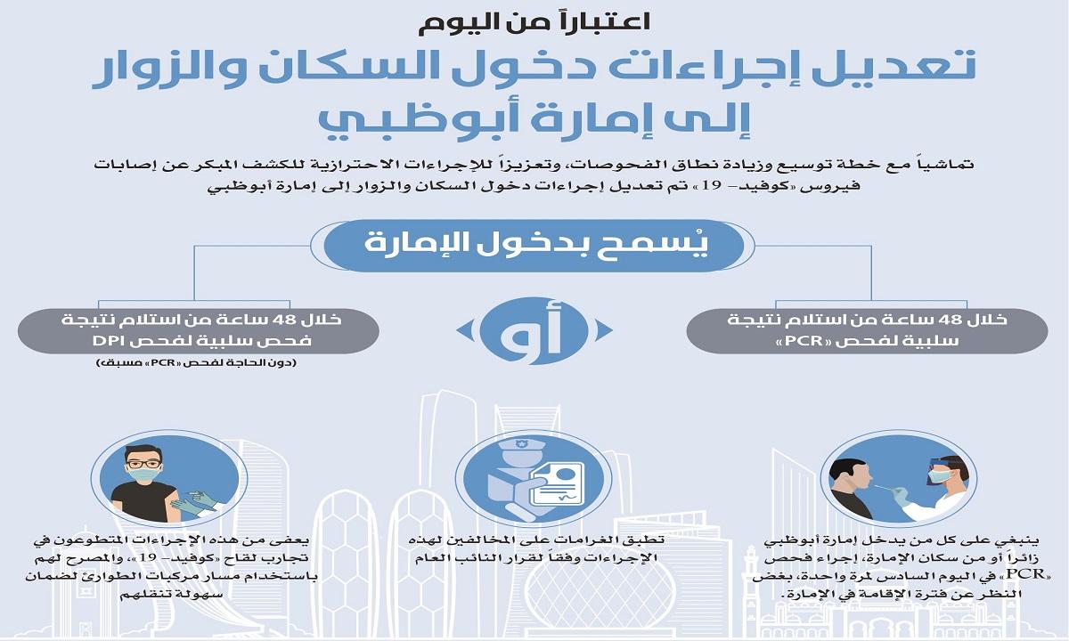كيفية الدخول إلى إمارة أبو ظبي